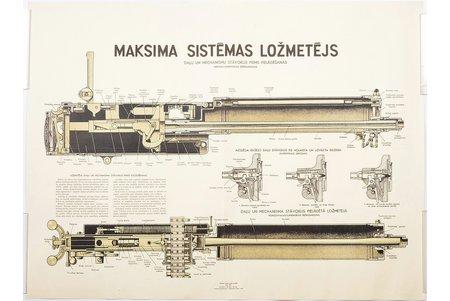 "poster, The Maxim gun, Latvia, USSR, 1946, 74.3 x 55.7 cm, publisher - ""Latvian national publisher"", Riga"