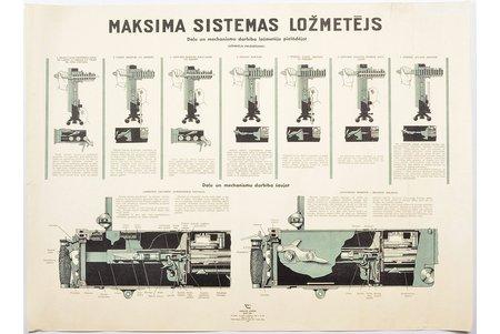 "poster, The Maxim gun, Latvia, USSR, 1945, 74.5 x 54.6 cm, publisher - ""Grāmatu apgāds"", Riga"