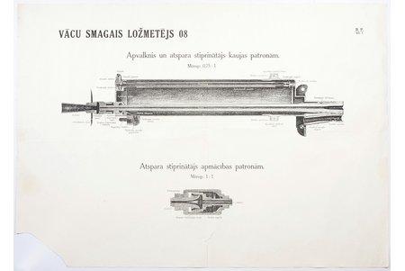 poster, German heavy machine-gun 08, Latvia, 59.5 x 83.6 cm
