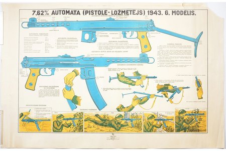 "poster, 7.62мм submachinegun model of 1943, Latvia, USSR, 1945, 99.8 x 65 cm, publisher - ""Grāmatu apgāds"", Riga"